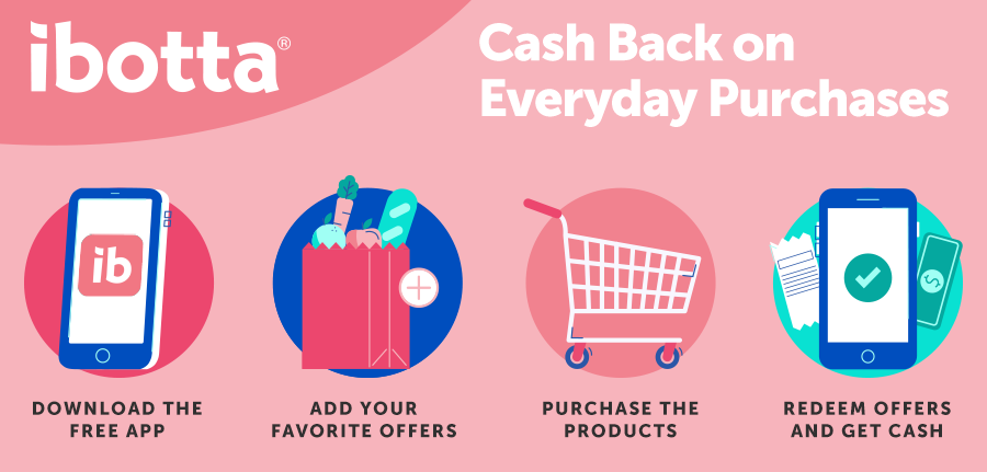 ibotta cash back rebate app simple 4 step process